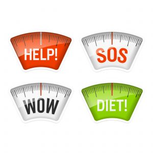 Weight Loss: Counting calories and Keeping to the Count