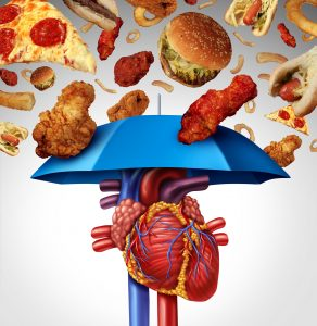 How does food affect your body & well Being
